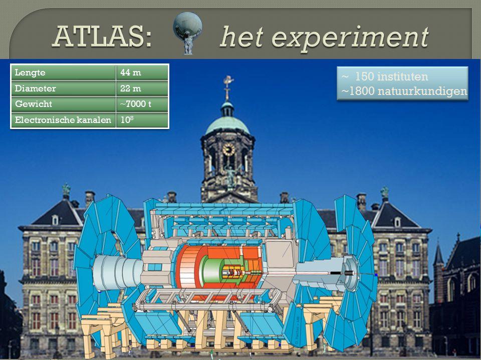 P 8 10 8 Electronische kanalen ~7000 t Gewicht 22 m Diameter 44 m Lengte ~ 150 instituten ~1800 natuurkundigen ~ 150 instituten ~1800 natuurkundigen