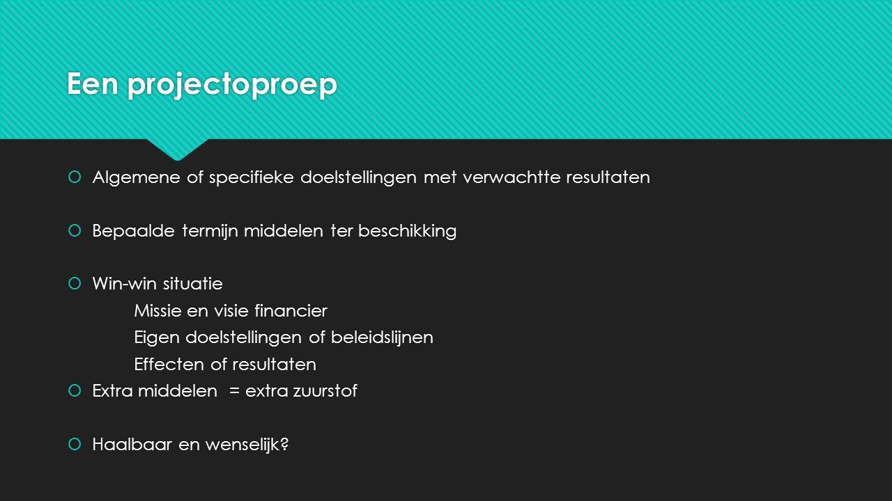 Delhaize Fonds Selectiecriteria Projectoproep Projectoproepen Koning Boudewijnstichting