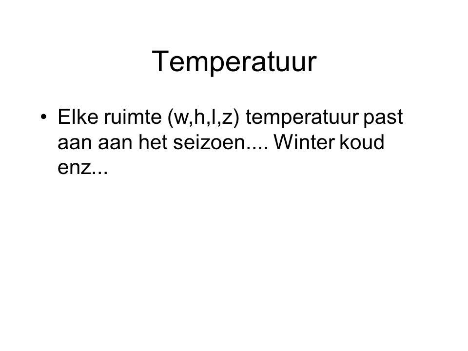 Temperatuur Elke ruimte (w,h,l,z) temperatuur past aan aan het seizoen.... Winter koud enz...