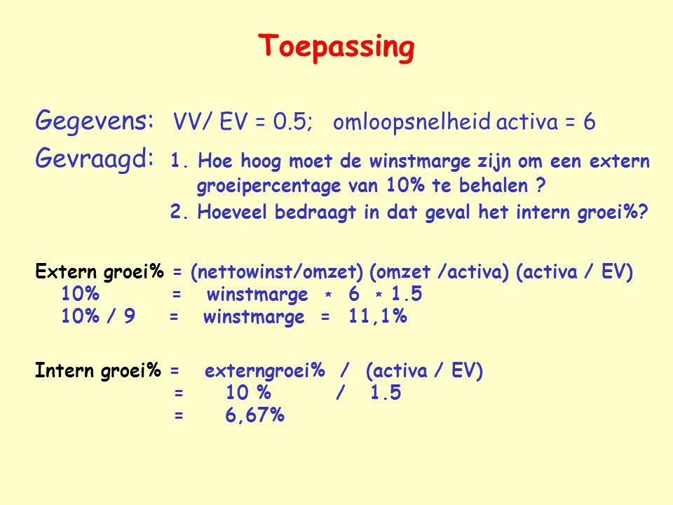 Toepassing Gegevens: VV/ EV = 0.5; omloopsnelheid activa = 6 Gevraagd: 1. Hoe hoog moet de winstmarge zijn om een extern groeipercentage van 10% te be