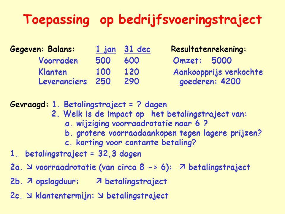 Toepassing op bedrijfsvoeringstraject Gegeven: Balans:1 jan31 dec Resultatenrekening: Voorraden500600 Omzet: 5000 Klanten100120 Aankoopprijs verkochte