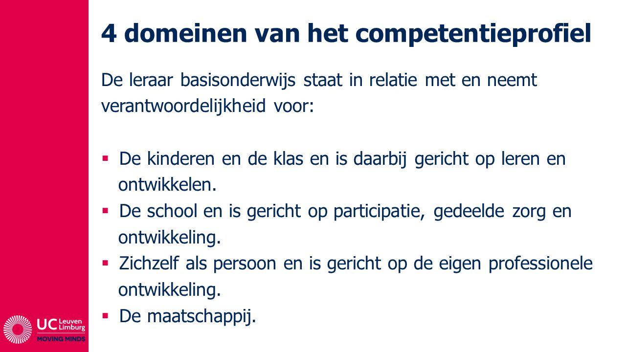 4 domeinen van het competentieprofiel De leraar basisonderwijs staat in relatie met en neemt verantwoordelijkheid voor:  De kinderen en de klas en is