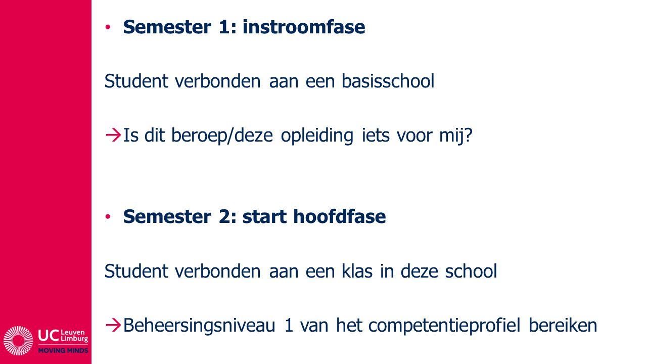 Semester 1: instroomfase Student verbonden aan een basisschool  Is dit beroep/deze opleiding iets voor mij? Semester 2: start hoofdfase Student verbo