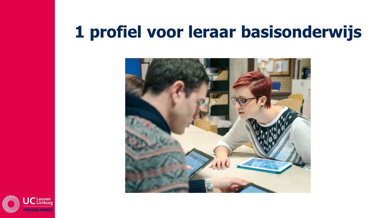 1 profiel voor leraar basisonderwijs