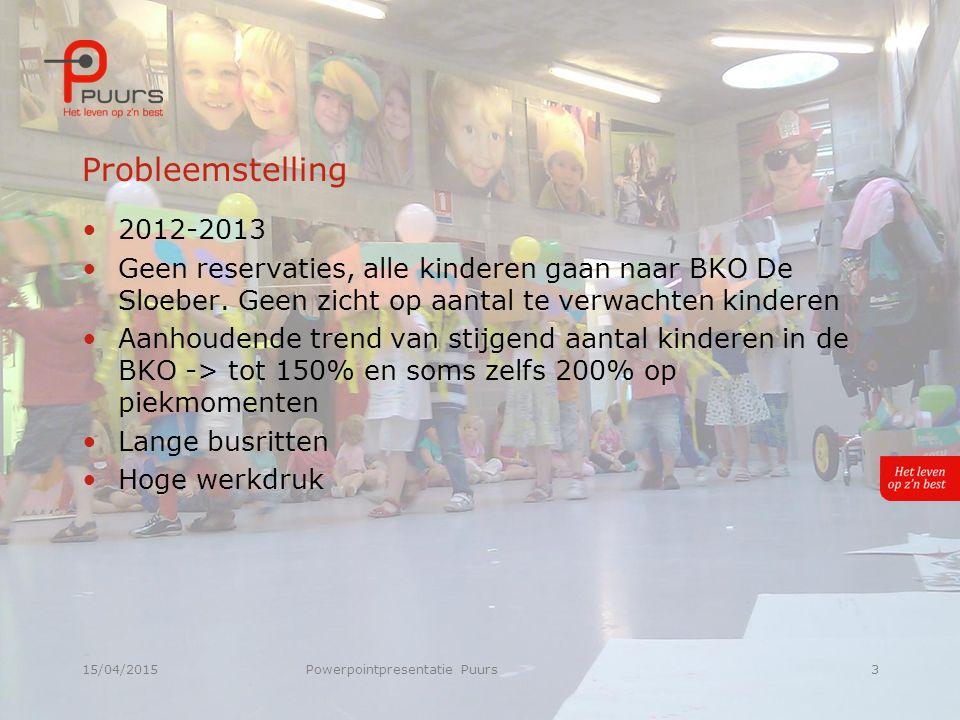 15/04/2015Powerpointpresentatie Puurs3 Probleemstelling 2012-2013 Geen reservaties, alle kinderen gaan naar BKO De Sloeber. Geen zicht op aantal te ve