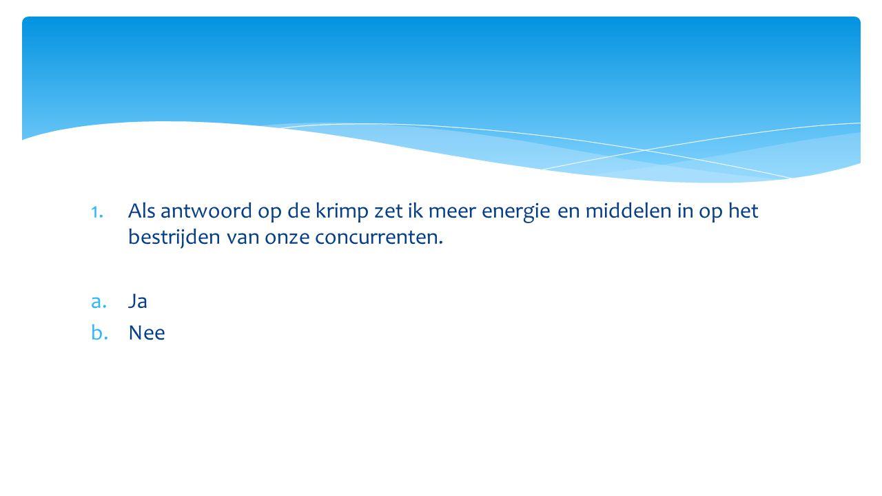 1.Als antwoord op de krimp zet ik meer energie en middelen in op het bestrijden van onze concurrenten.