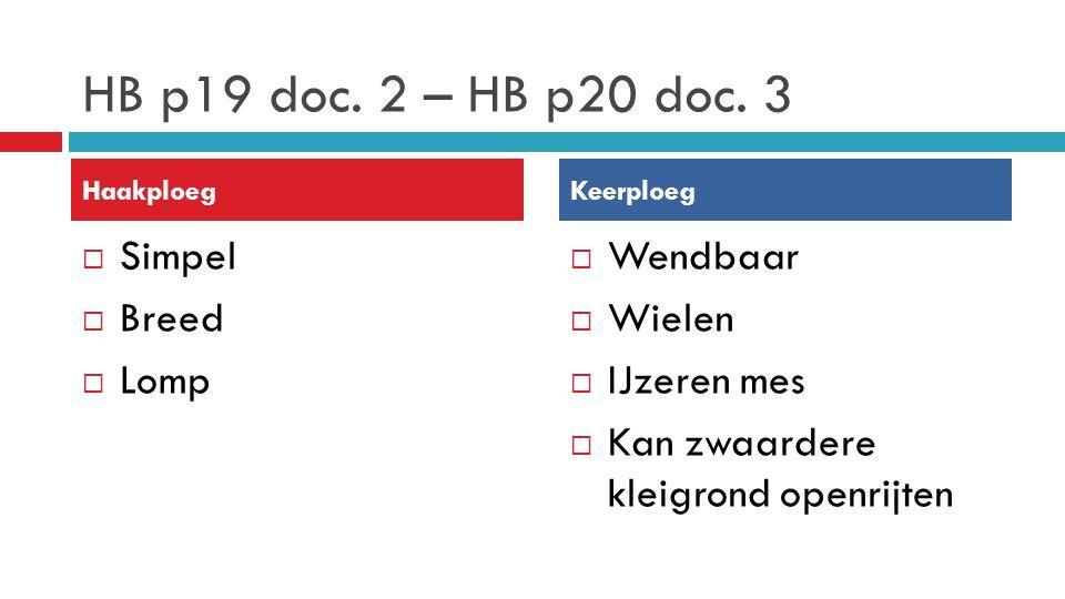 HB p19 doc. 2 – HB p20 doc. 3  Simpel  Breed  Lomp  Wendbaar  Wielen  IJzeren mes  Kan zwaardere kleigrond openrijten HaakploegKeerploeg