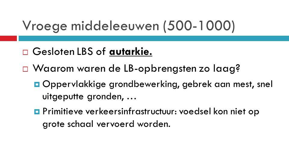 Vroege middeleeuwen (500-1000)  Gesloten LBS of autarkie.  Waarom waren de LB-opbrengsten zo laag?  Oppervlakkige grondbewerking, gebrek aan mest,