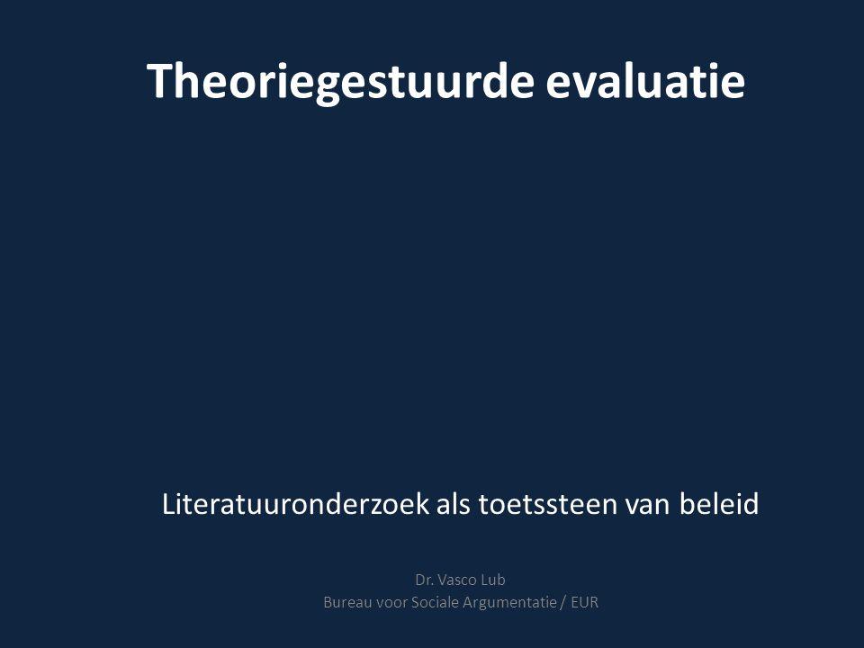 Bureau voor Sociale Argumentatie www.socialeargumentatie.nl
