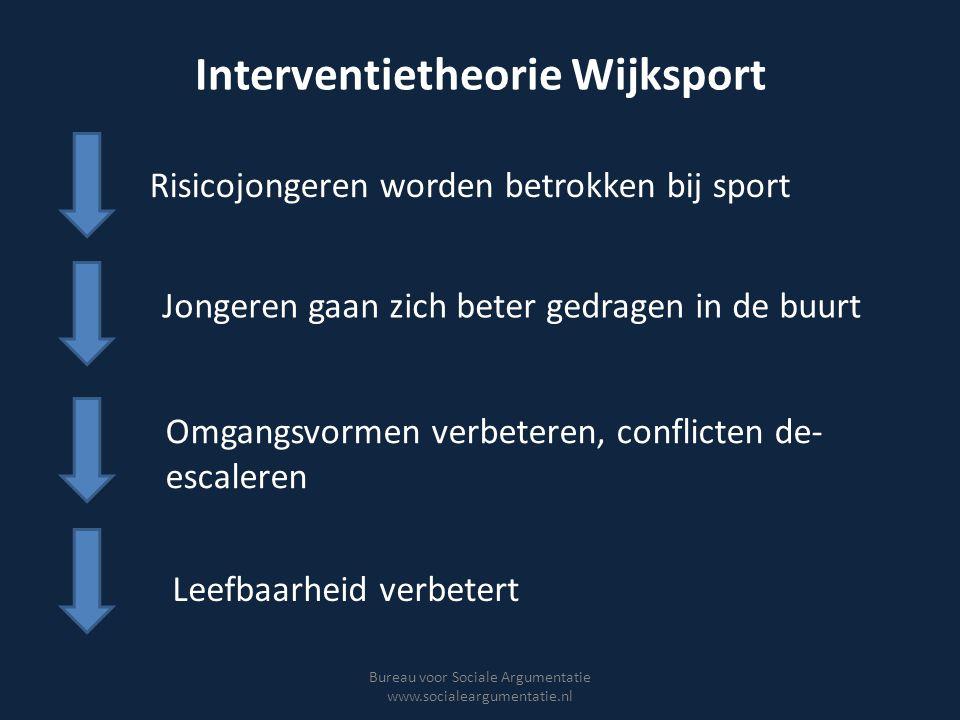 Interventietheorie Wijksport Bureau voor Sociale Argumentatie www.socialeargumentatie.nl Risicojongeren worden betrokken bij sport Jongeren gaan zich