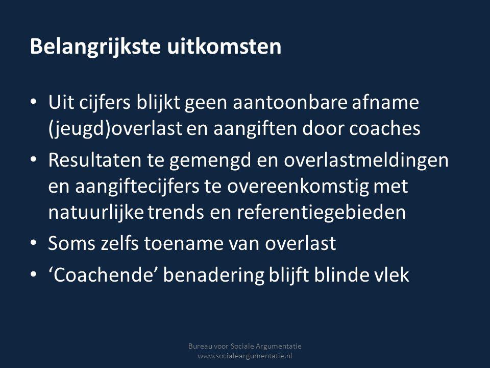 Ontwikkeling overlastmeldingen Bureau voor Sociale Argumentatie www.socialeargumentatie.nl