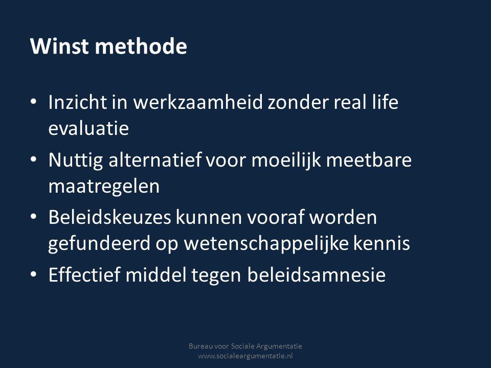 Winst methode Inzicht in werkzaamheid zonder real life evaluatie Nuttig alternatief voor moeilijk meetbare maatregelen Beleidskeuzes kunnen vooraf wor