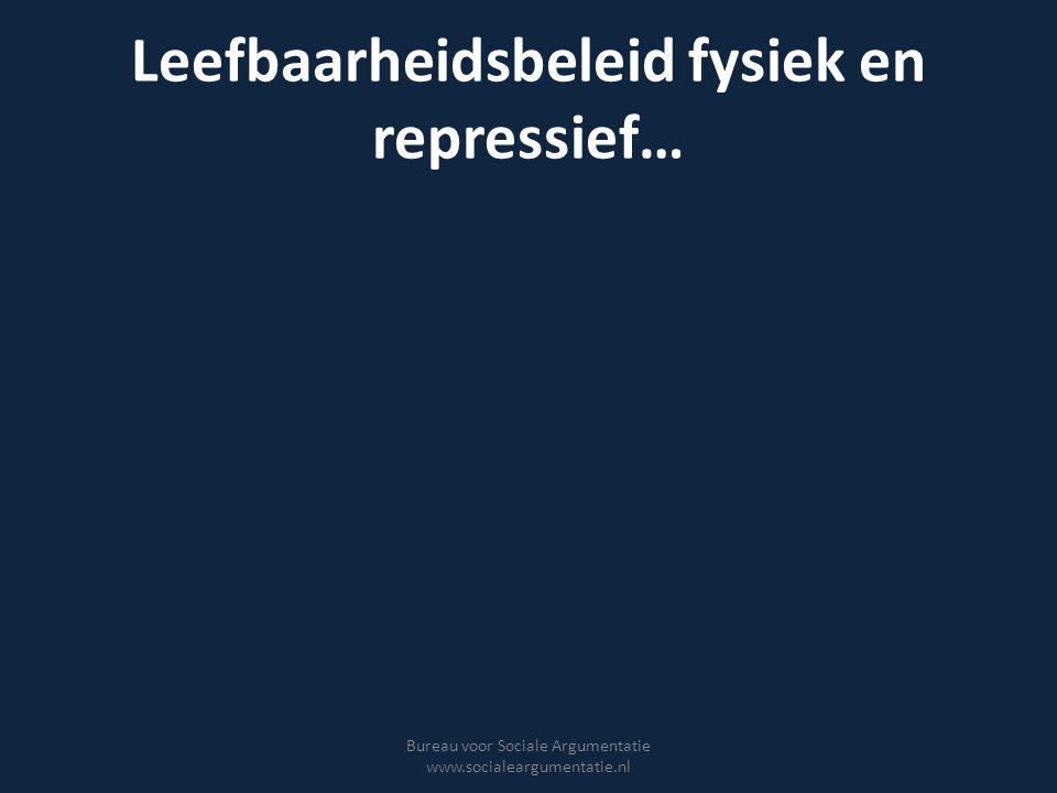 Ook veel sociale interventies… Bureau voor Sociale Argumentatie www.socialeargumentatie.nl
