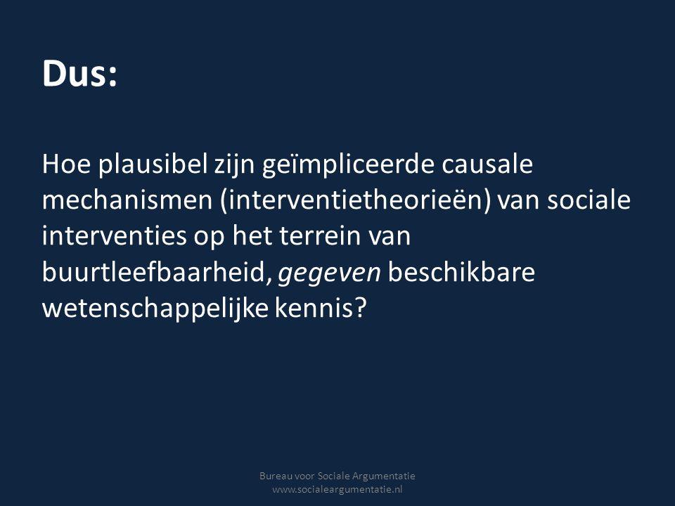 Dus: Hoe plausibel zijn geïmpliceerde causale mechanismen (interventietheorieën) van sociale interventies op het terrein van buurtleefbaarheid, gegeve