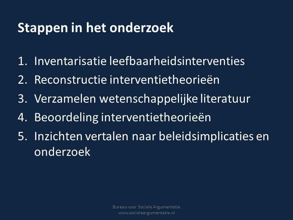Drie toetsingsvoorbeelden: 1.Wijksport 2.Straatcoaches 3.Gedragscodeprojecten Bureau voor Sociale Argumentatie www.socialeargumentatie.nl