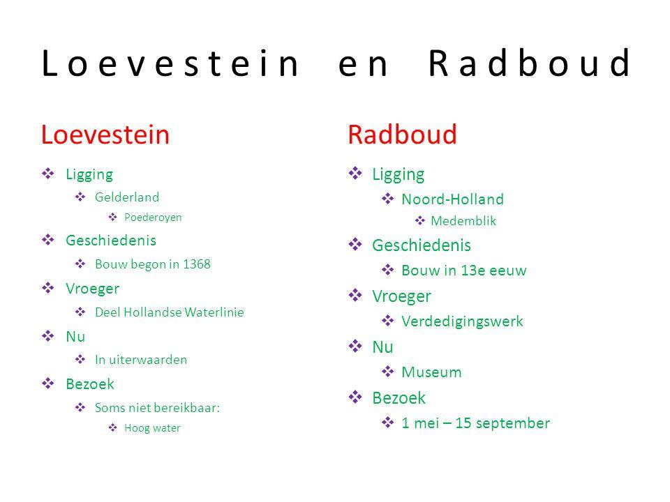 Loevestein en Radboud Loevestein  Ligging  Gelderland  Poederoyen  Geschiedenis  Bouw begon in 1368  Vroeger  Deel Hollandse Waterlinie  Nu 