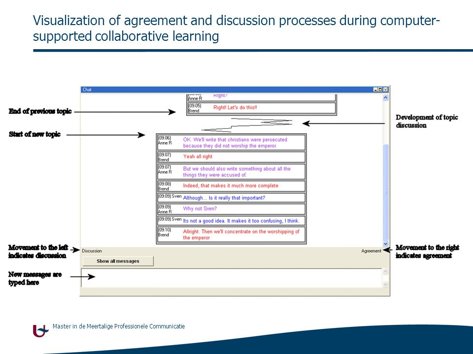 Master in de Meertalige Professionele Communicatie Visualization of agreement and discussion processes during computer- supported collaborative learning