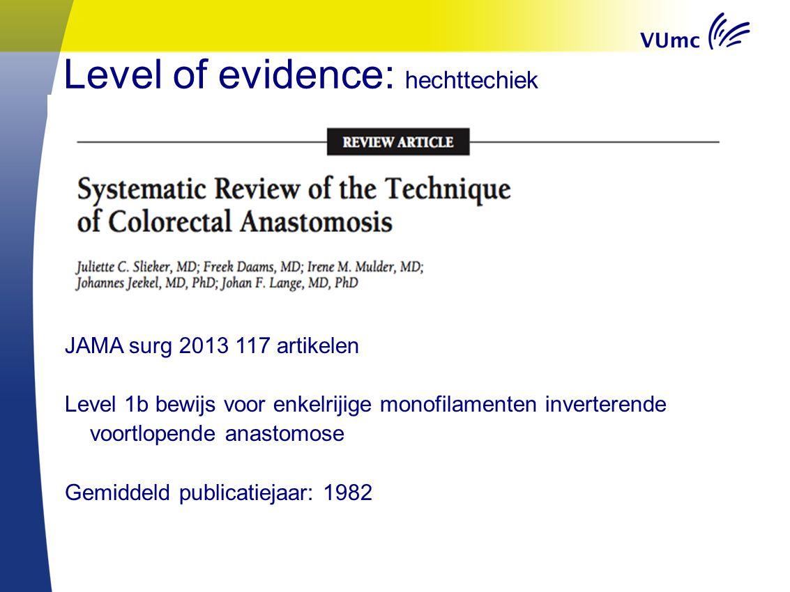 Level of evidence: hechttechiek JAMA surg 2013 117 artikelen Level 1b bewijs voor enkelrijige monofilamenten inverterende voortlopende anastomose Gemi
