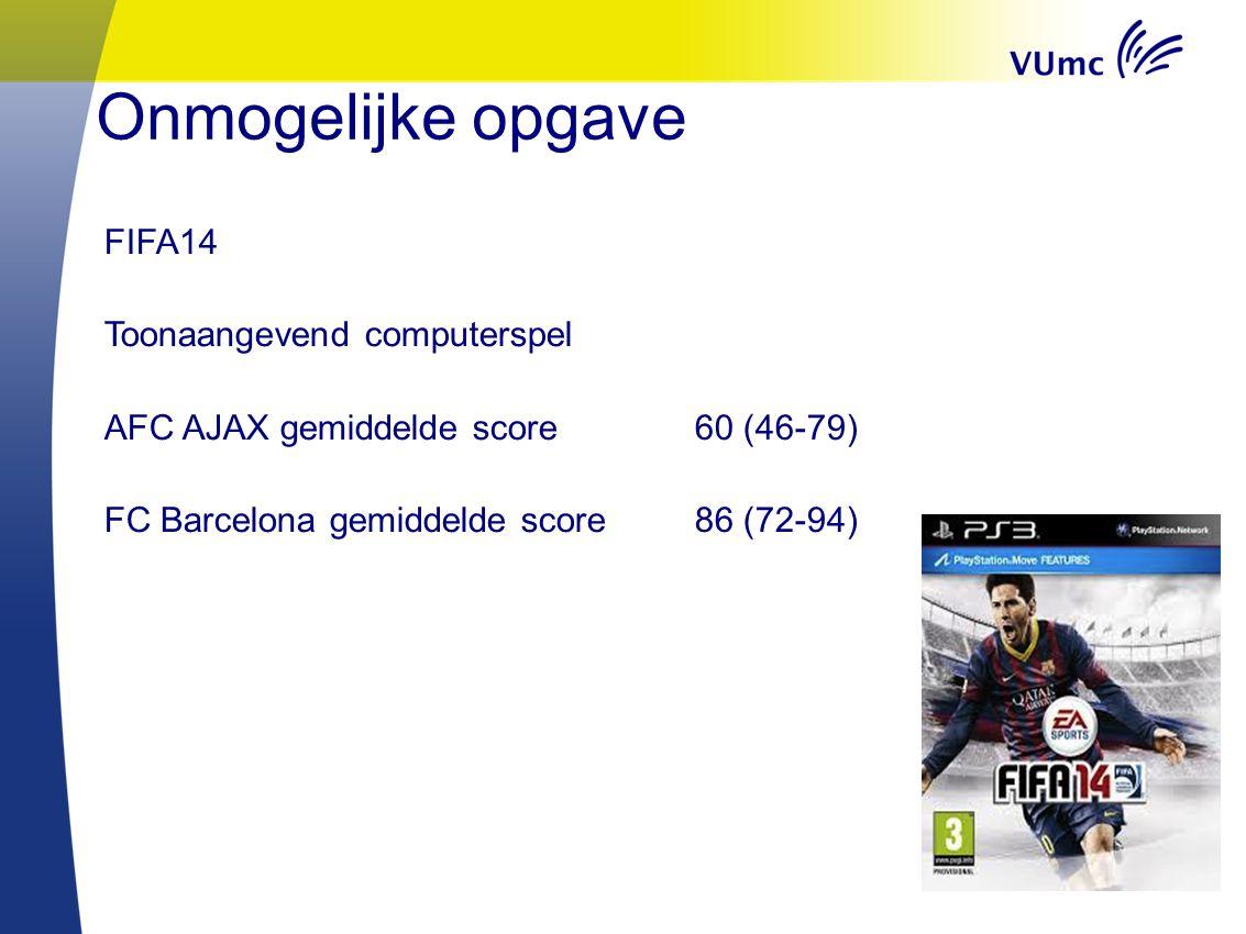 FIFA14 Toonaangevend computerspel AFC AJAX gemiddelde score60 (46-79) FC Barcelona gemiddelde score86 (72-94)