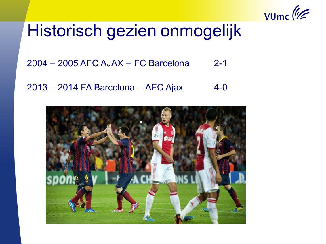 Historisch gezien onmogelijk 2004 – 2005 AFC AJAX – FC Barcelona 2-1 2013 – 2014 FA Barcelona – AFC Ajax 4-0