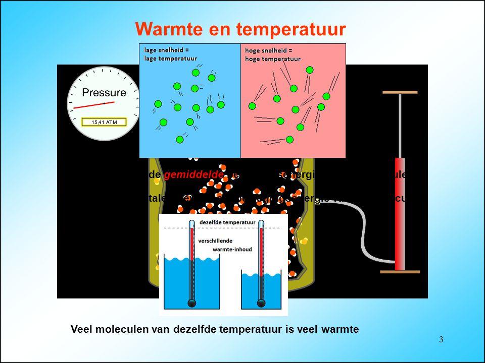 3 Warmte en temperatuur Temperatuur is de gemiddelde bewegingsenergie van de moleculen Warmte is de totale hoeveelheid bewegingsenergie van de moleculen Veel moleculen van dezelfde temperatuur is veel warmte