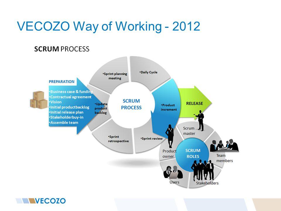 VECOZO Way of Working - 2012