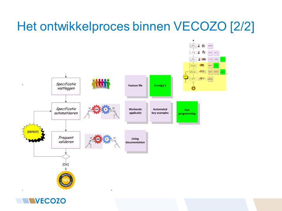 Het ontwikkelproces binnen VECOZO [2/2]