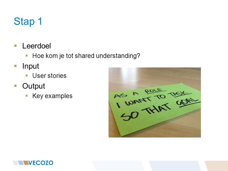  Leerdoel  Hoe kom je tot shared understanding?  Input  User stories  Output  Key examples