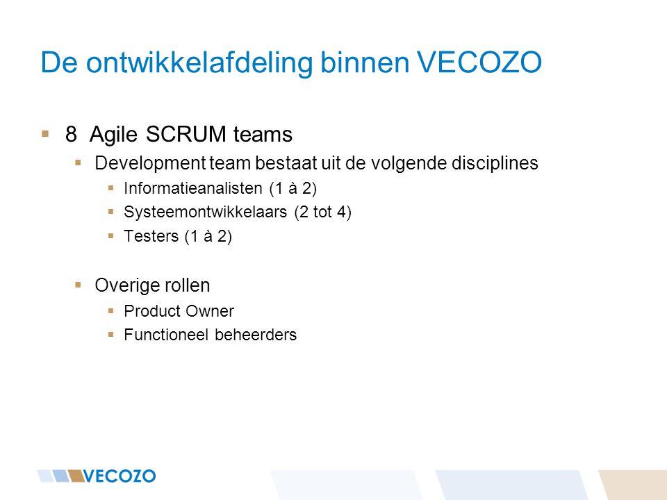 De ontwikkelafdeling binnen VECOZO  8 Agile SCRUM teams  Development team bestaat uit de volgende disciplines  Informatieanalisten (1 à 2)  Systee