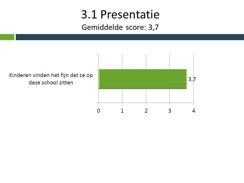 3.1 Presentatie Gemiddelde score: 3,7