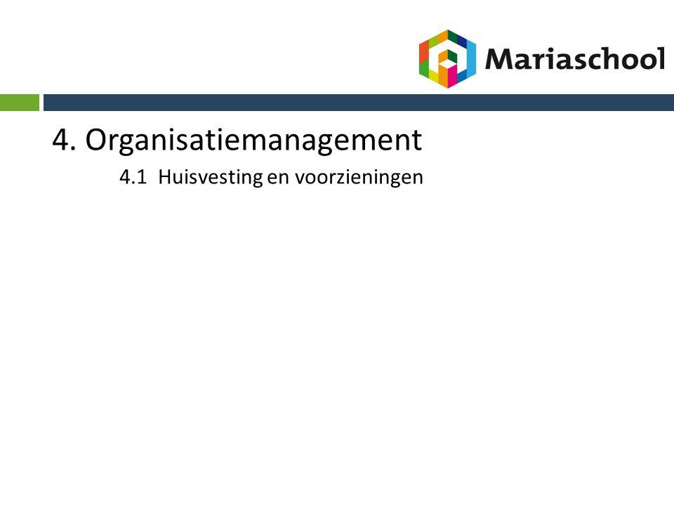 4. Organisatiemanagement 4.1 Huisvesting en voorzieningen