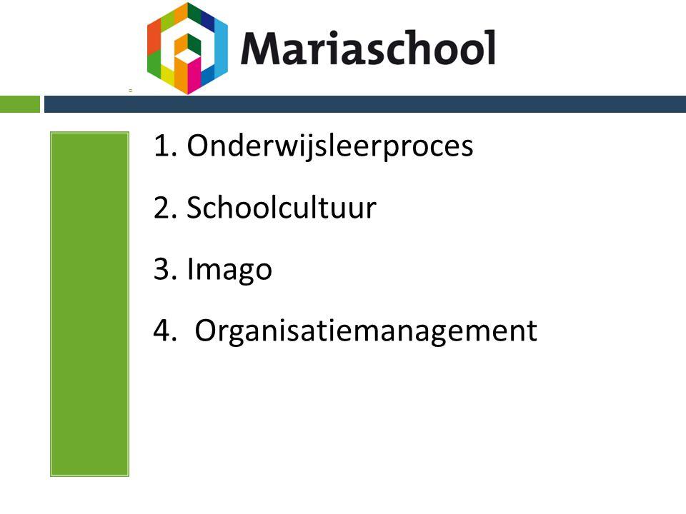  1. Onderwijsleerproces 2. Schoolcultuur 3. Imago 4. Organisatiemanagement