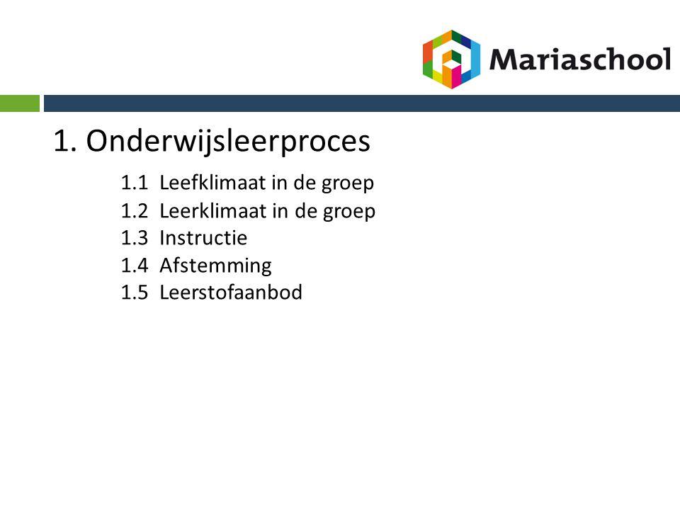 1. Onderwijsleerproces 1.1 Leefklimaat in de groep 1.2 Leerklimaat in de groep 1.3 Instructie 1.4 Afstemming 1.5 Leerstofaanbod