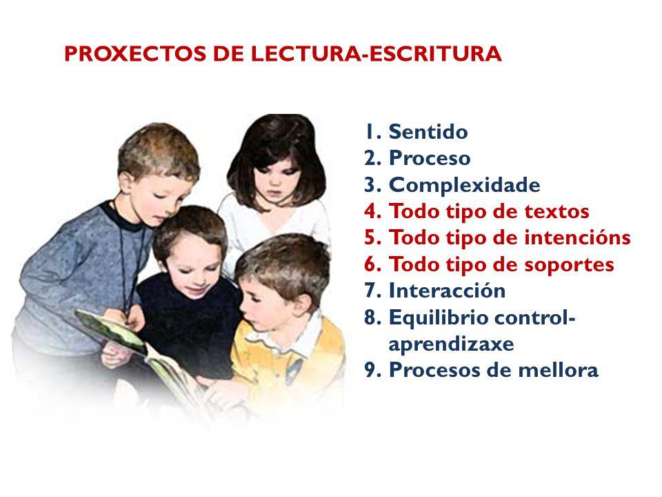 PROXECTOS DE LECTURA-ESCRITURA 1.Sentido 2.Proceso 3.Complexidade 4.Todo tipo de textos 5.Todo tipo de intencións 6.Todo tipo de soportes 7.Interacción 8.Equilibrio control- aprendizaxe 9.Procesos de mellora