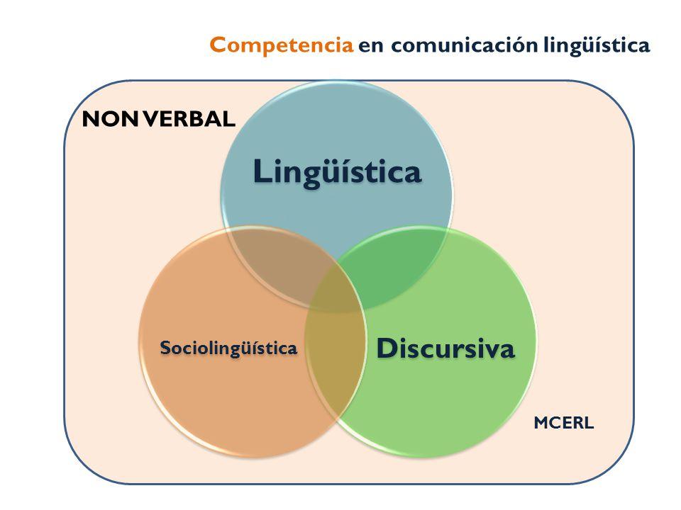 Lingüística Discursiva Sociolingüística MCERL Competencia en comunicación lingüística NON VERBAL