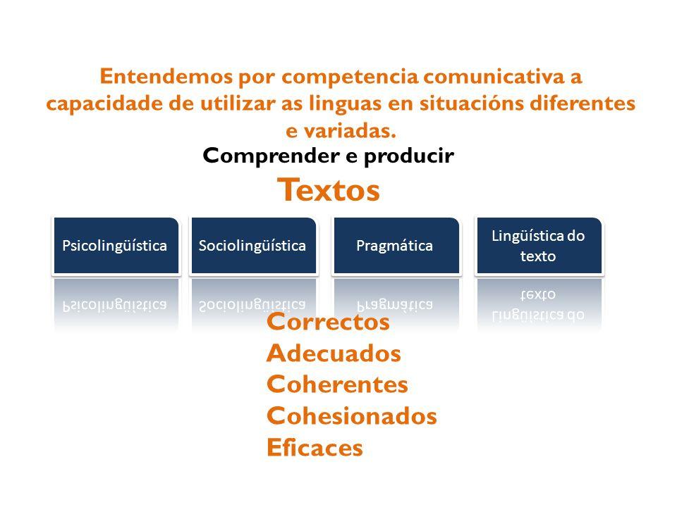 Entendemos por competencia comunicativa a capacidade de utilizar as linguas en situacións diferentes e variadas.
