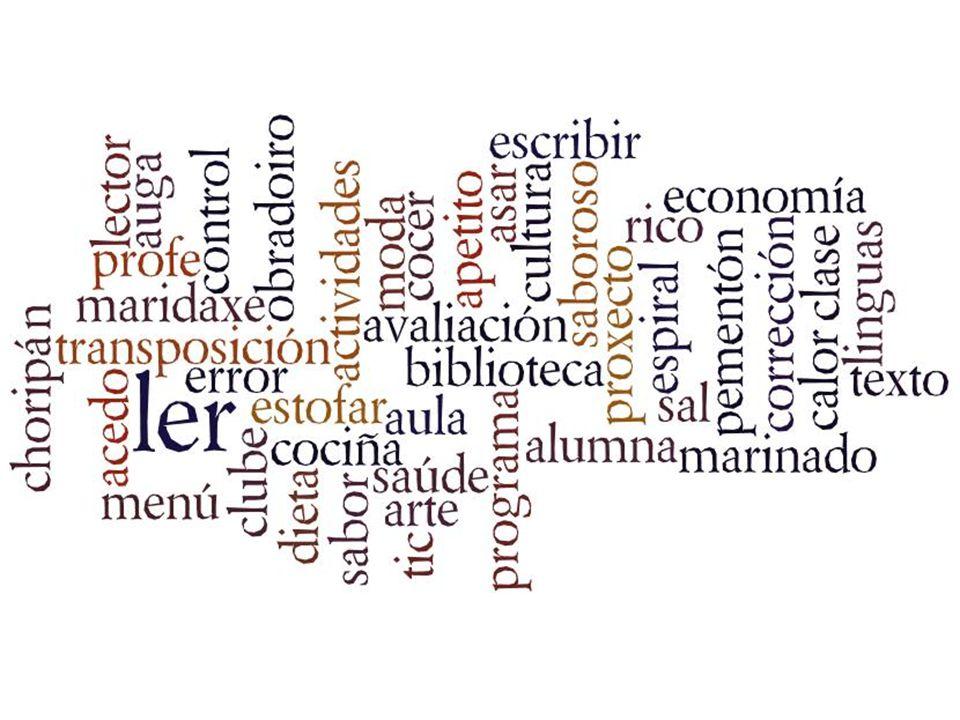 Relacións sociais Medios de comunicación literarioacadémico Narrativo Expositivo Descriptivo Argumentativo instrucional Textos en contextos: os xéneros.