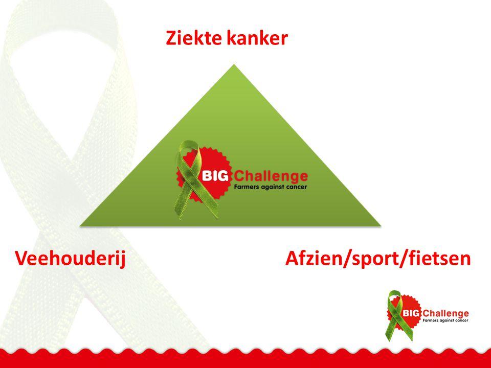 Ziekte kanker VeehouderijAfzien/sport/fietsen