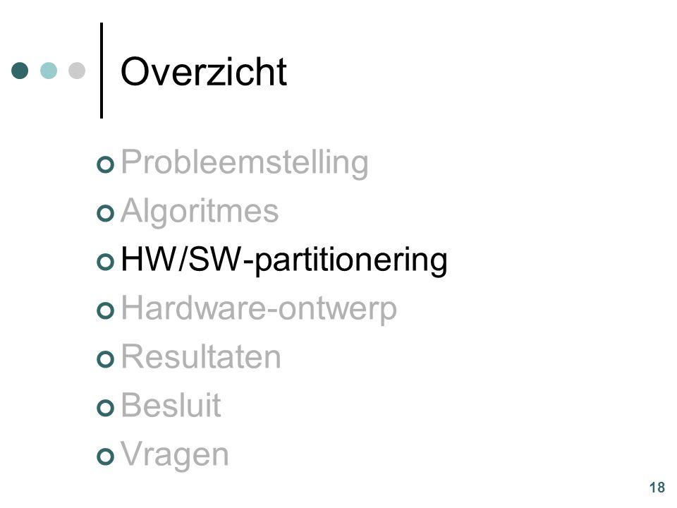 18 Overzicht Probleemstelling Algoritmes HW/SW-partitionering Hardware-ontwerp Resultaten Besluit Vragen