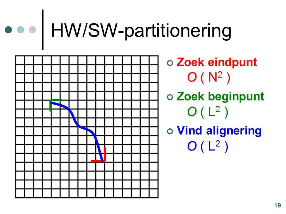19 HW/SW-partitionering Zoek eindpunt Zoek beginpunt Vind alignering O O ( N 2 ) O O ( L 2 )