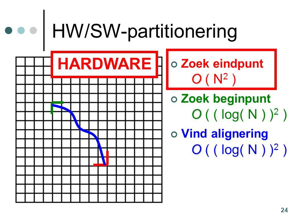24 HW/SW-partitionering Zoek eindpunt Zoek beginpunt Vind alignering O O ( N 2 ) O O ( ( log( N ) ) 2 ) HARDWARE