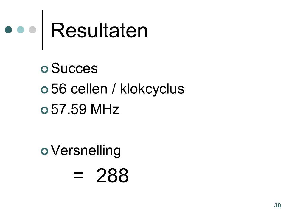 30 Resultaten Succes 56 cellen / klokcyclus 57.59 MHz Versnelling = 288