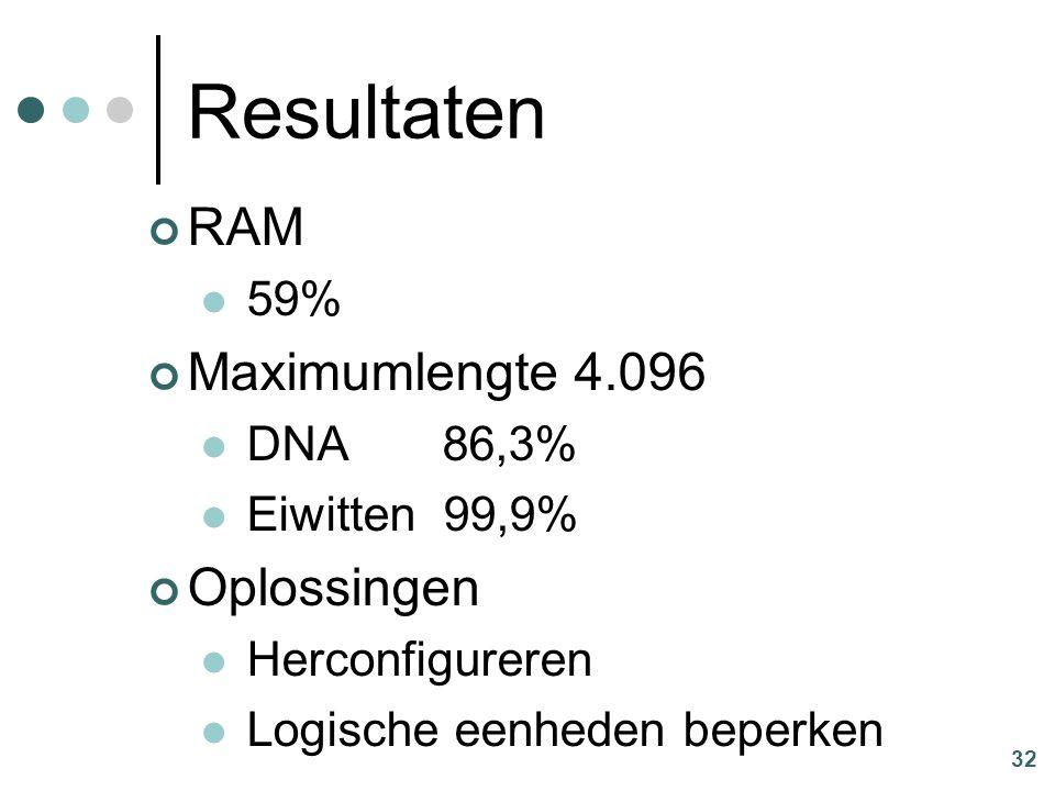 32 Resultaten RAM 59% Maximumlengte 4.096 DNA 86,3% Eiwitten 99,9% Oplossingen Herconfigureren Logische eenheden beperken