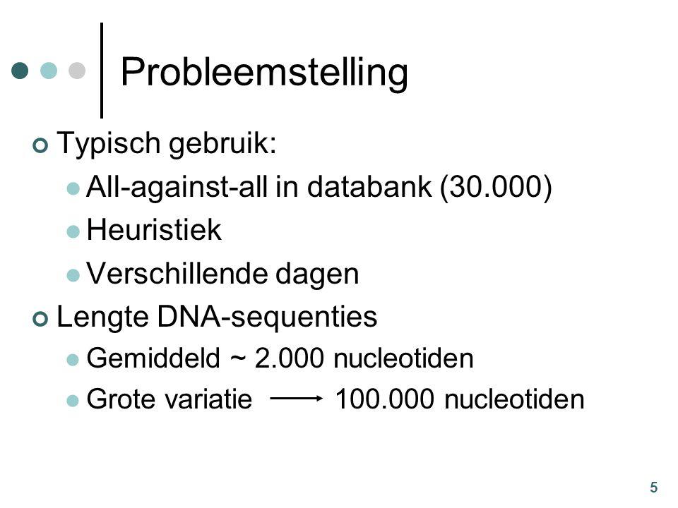 5 Probleemstelling Typisch gebruik: All-against-all in databank (30.000) Heuristiek Verschillende dagen Lengte DNA-sequenties Gemiddeld ~ 2.000 nucleotiden Grote variatie 100.000 nucleotiden