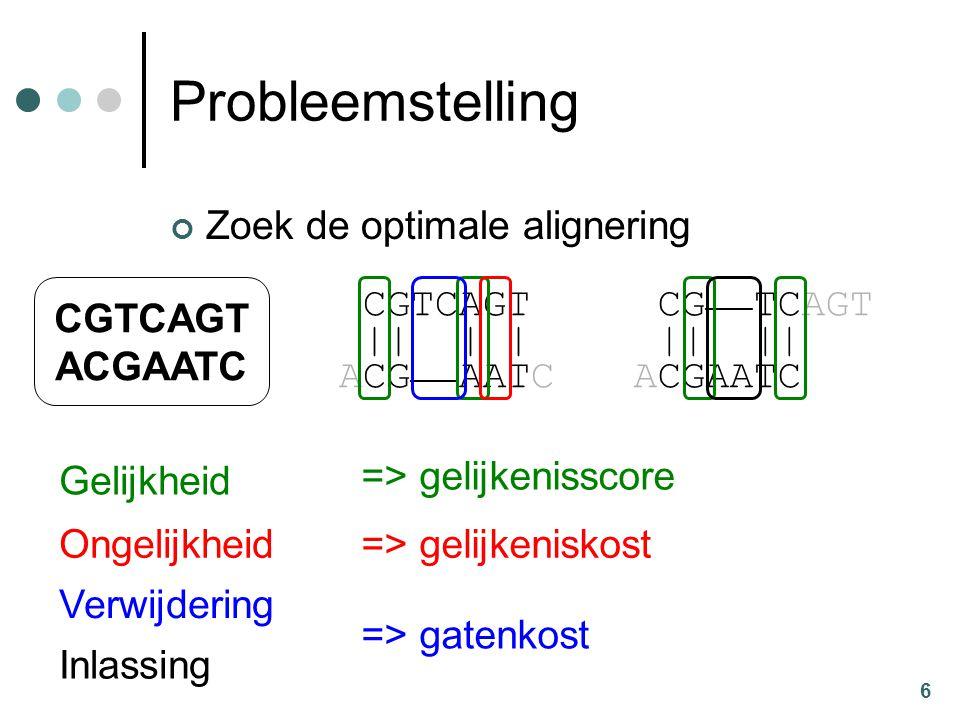 6 Probleemstelling Zoek de optimale alignering CGTCAGT || | | ACG —— AATC CG —— TCAGT || || ACGAATC CGTCAGT ACGAATC Gelijkheid Ongelijkheid Verwijdering Inlassing => gelijkenisscore => gelijkeniskost => gatenkost
