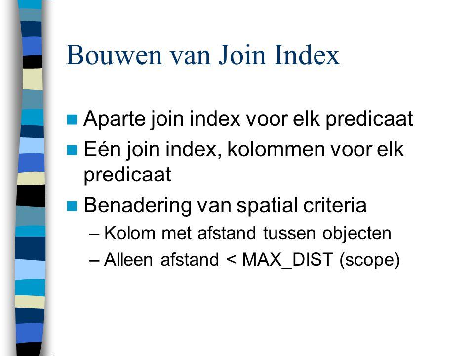 Bouwen van Join Index Aparte join index voor elk predicaat Eén join index, kolommen voor elk predicaat Benadering van spatial criteria –Kolom met afstand tussen objecten –Alleen afstand < MAX_DIST (scope)