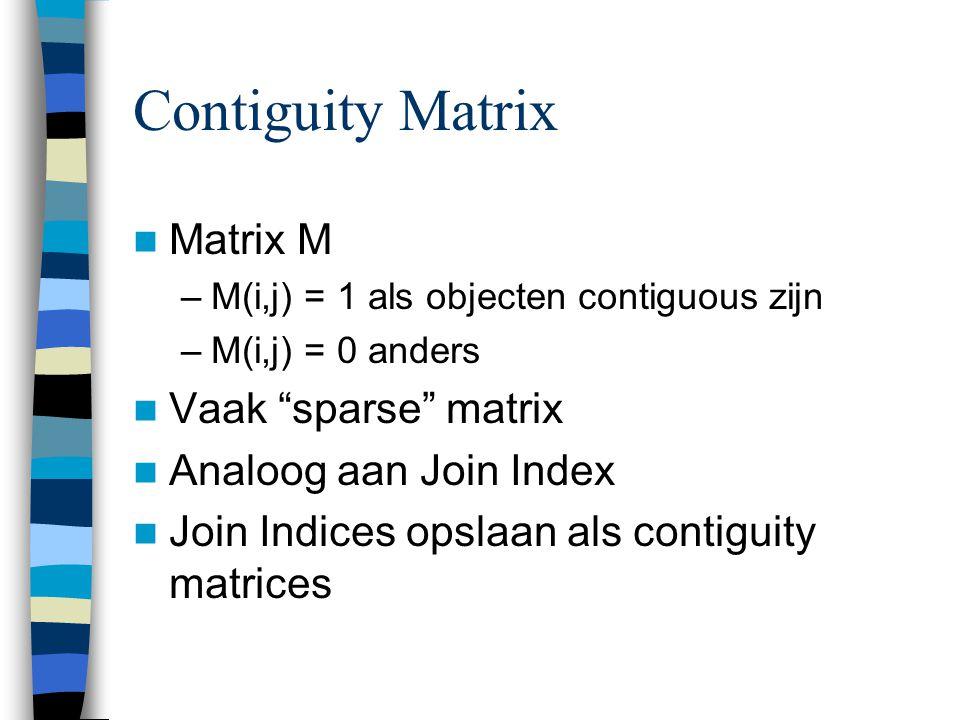 Contiguity Matrix Matrix M –M(i,j) = 1 als objecten contiguous zijn –M(i,j) = 0 anders Vaak sparse matrix Analoog aan Join Index Join Indices opslaan als contiguity matrices