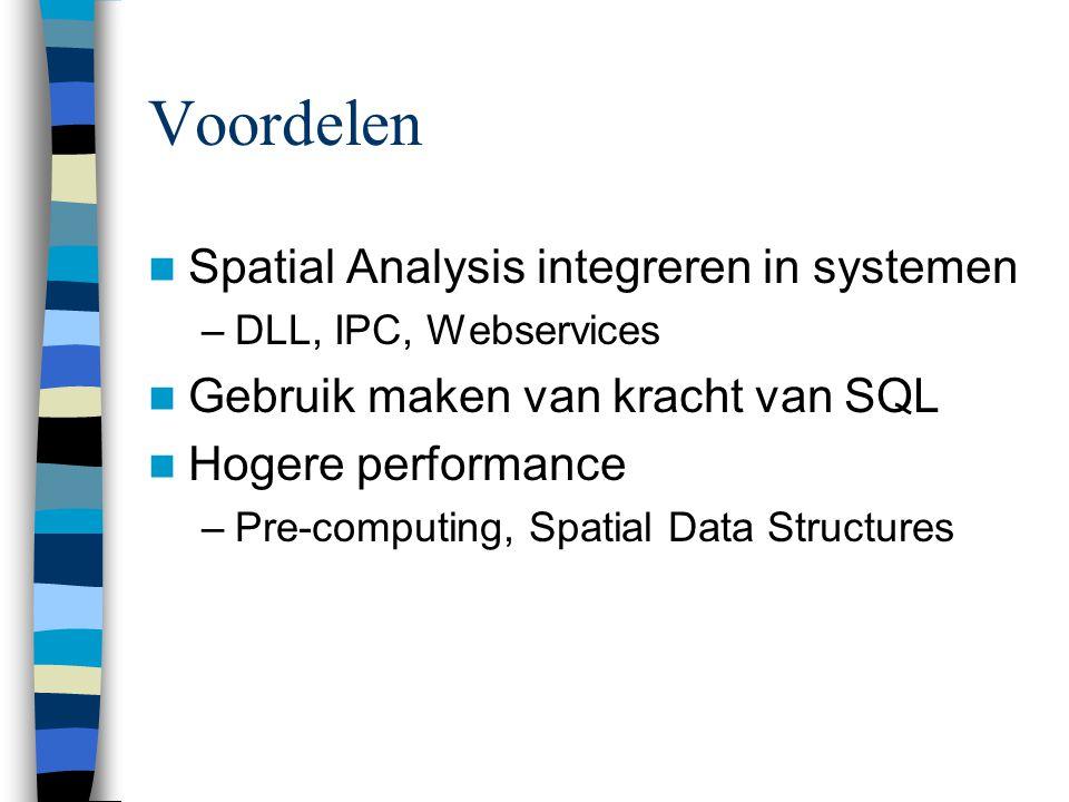 Voordelen Spatial Analysis integreren in systemen –DLL, IPC, Webservices Gebruik maken van kracht van SQL Hogere performance –Pre-computing, Spatial Data Structures