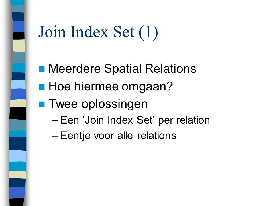 Join Index Set (1) Meerdere Spatial Relations Hoe hiermee omgaan.