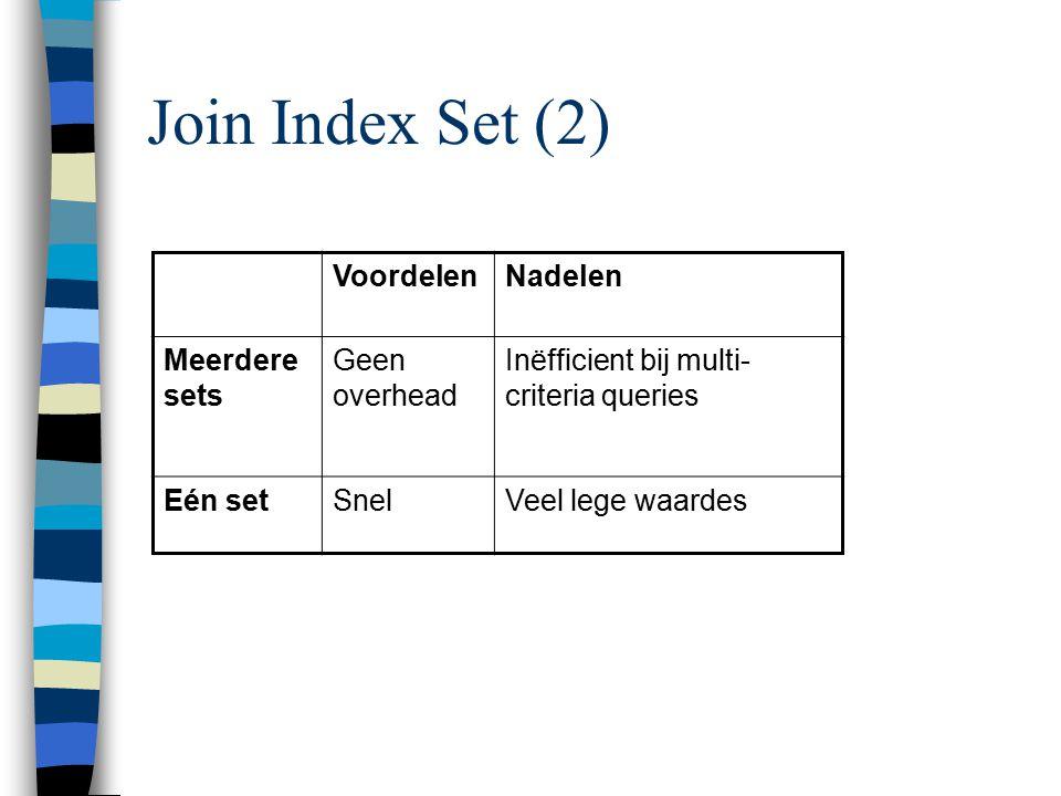 Join Index Set (2) VoordelenNadelen Meerdere sets Geen overhead Inëfficient bij multi- criteria queries Eén setSnelVeel lege waardes